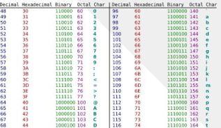 BinaryTable.JPG